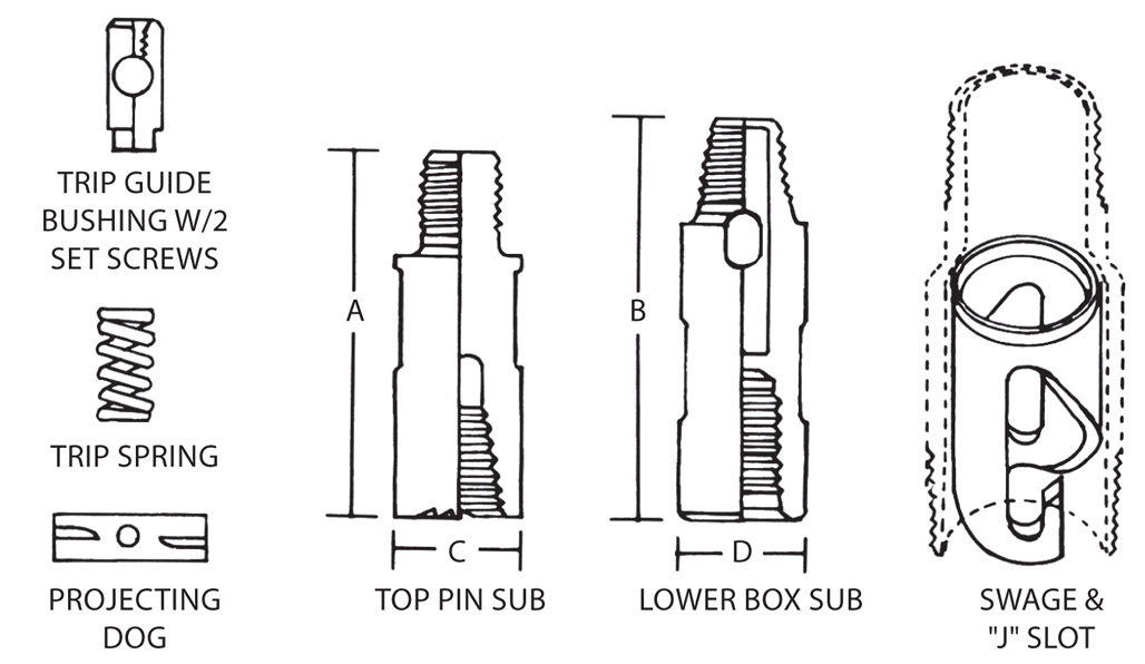 ON AND OFF SUCKER ROD COUPLER